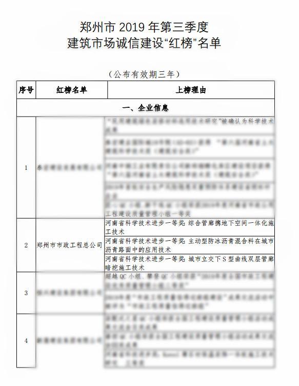 """总公司喜登市2019年第三季度建筑市场诚信建设""""红榜"""""""